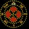 Hazard Compass